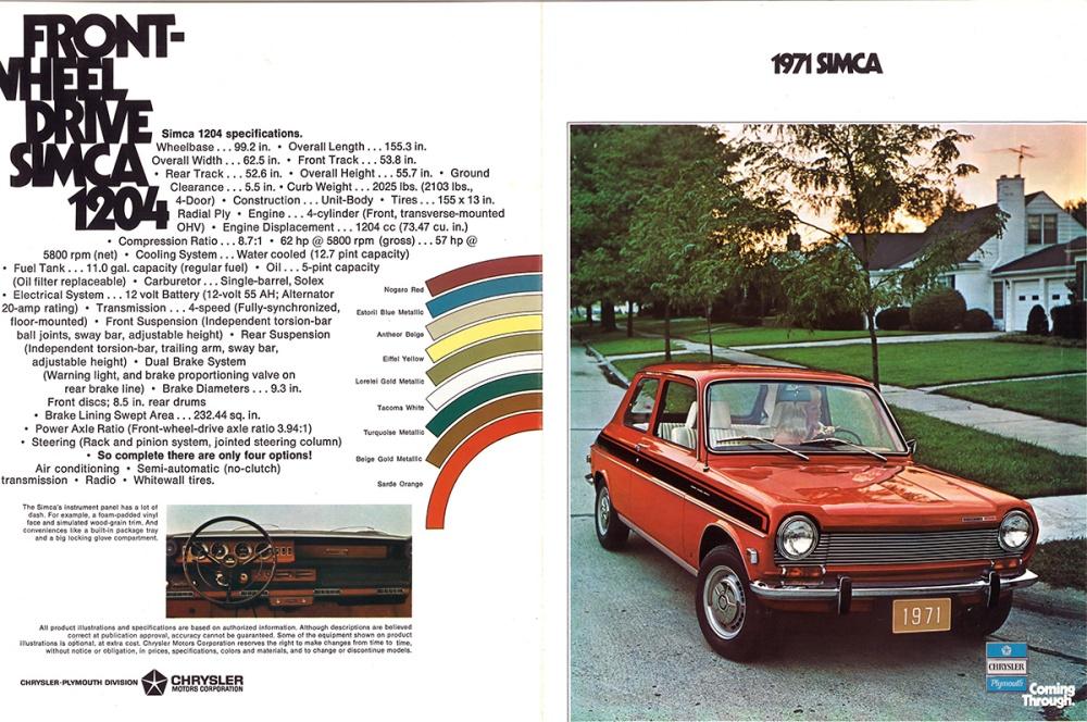 Simca_USA